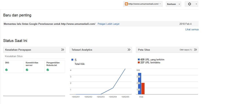 Ternyata Tidak Lama Untuk Diindex Google Setelah Ganti Domain TLD di Blogspot