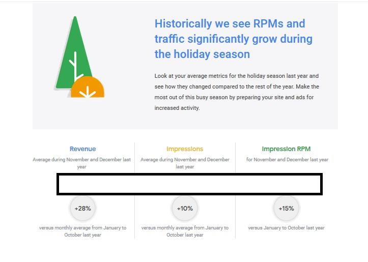Bulan Nopember dan Desember Bulan Panen Bagi Publisher Adsense